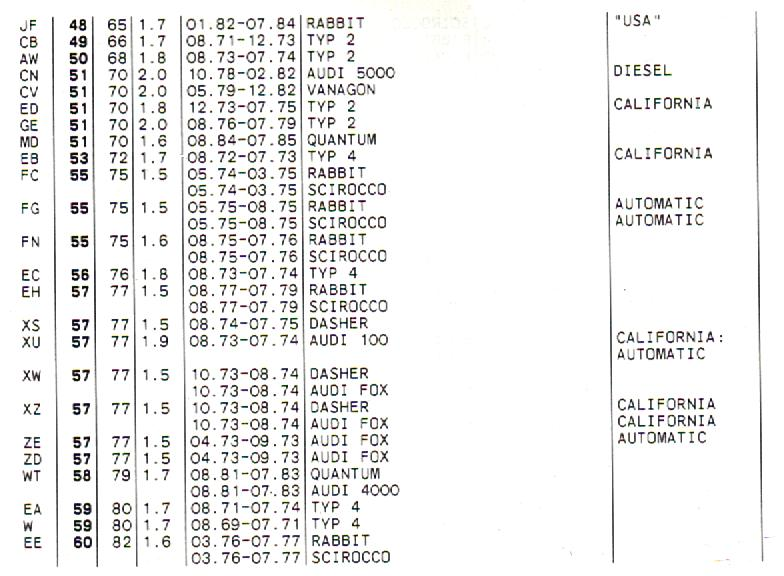 thesamba com    engine code letters for the volkswagen