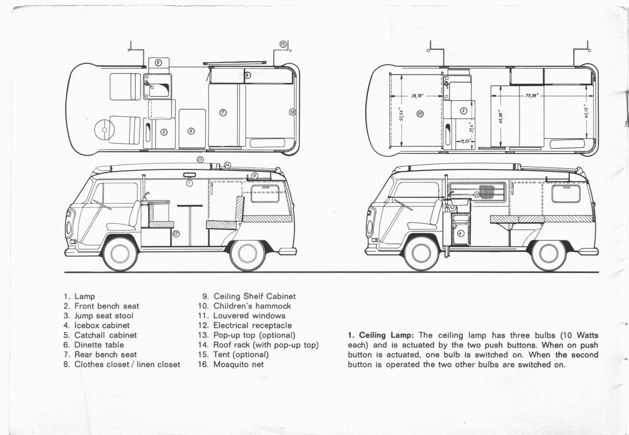 thesamba com    1970 westfalia campmobile operating instructions