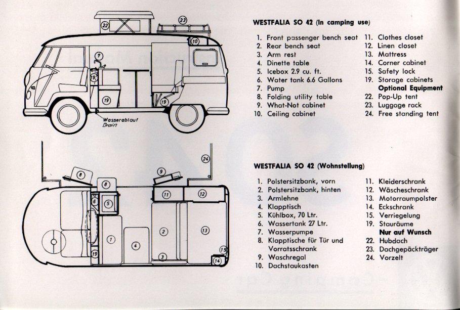 Thesamba Com 1966 Vw Westfalia Camper Bus So 42 Booklet
