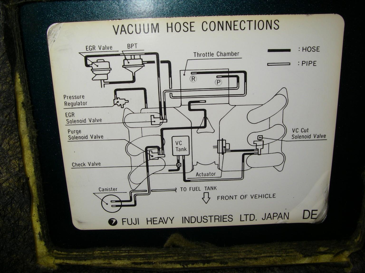Ej22 Vacuum Diagram Trusted Wiring Diagrams Engine Thesamba Com Vanagon View Topic 88 Syncro Doka Eg33 Conversion Supercharger