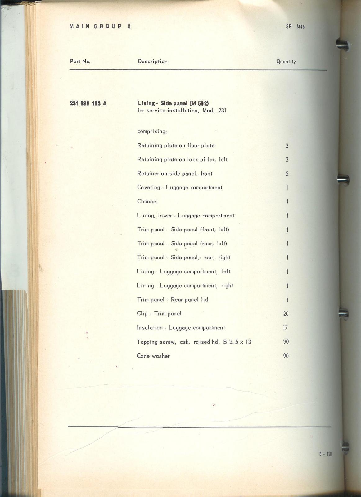 M502 parts list