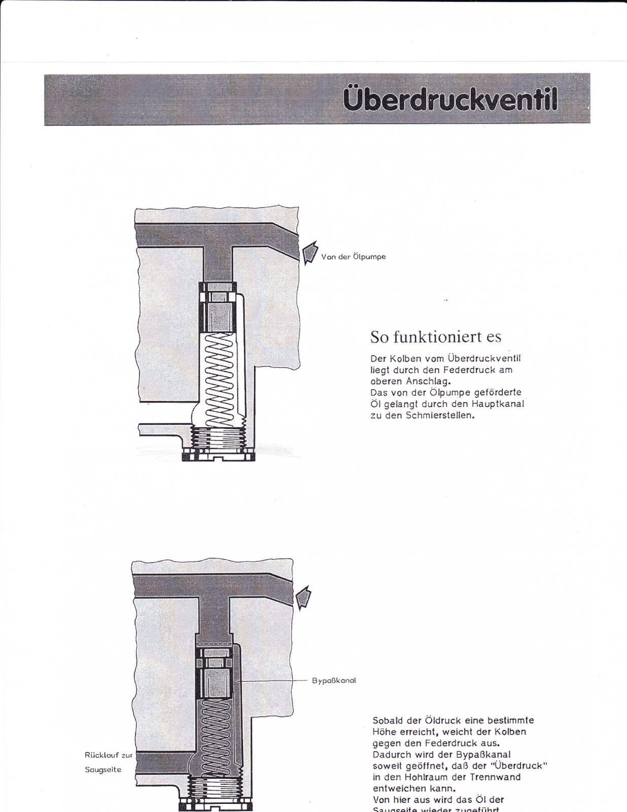 oil pressure relief valve