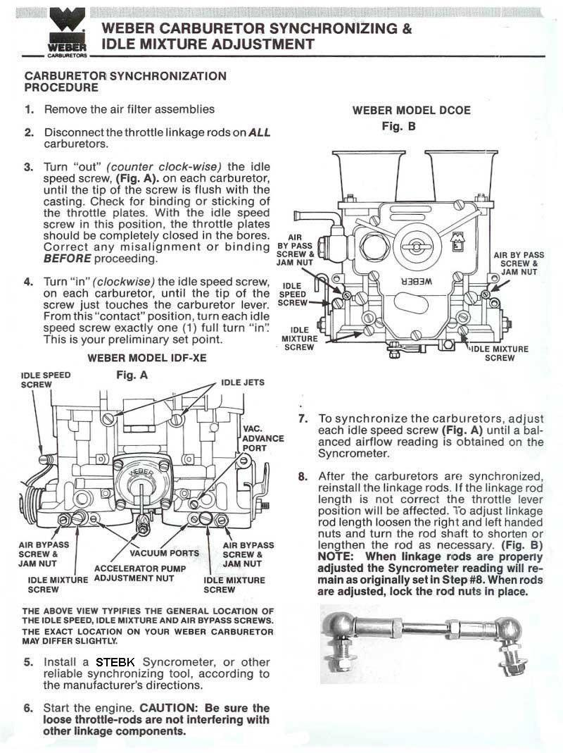 weber carburetor idle adjustments wiring diagrams
