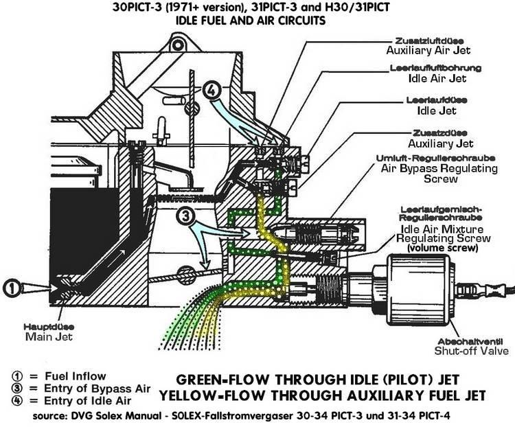 31 pict carburetor diagram
