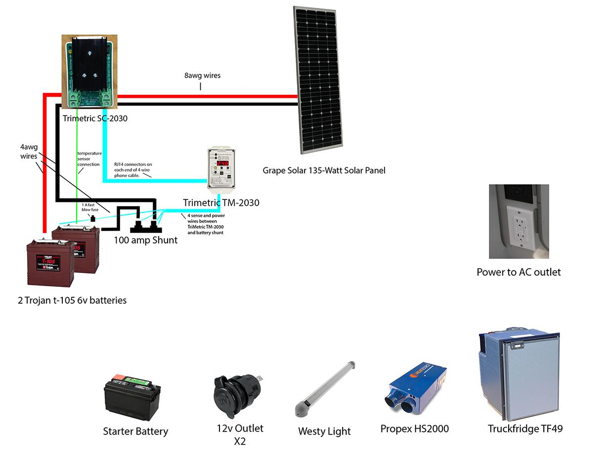 Vanagon View Topic Solar And Aux Battery 6v Panel Circuit Diagram Image May Have Been Reduced In Size Click To Fullscreen