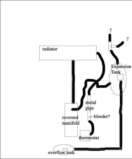 TheSamba.com :: Vanagon - View topic - Coolant hoses subaru conversion