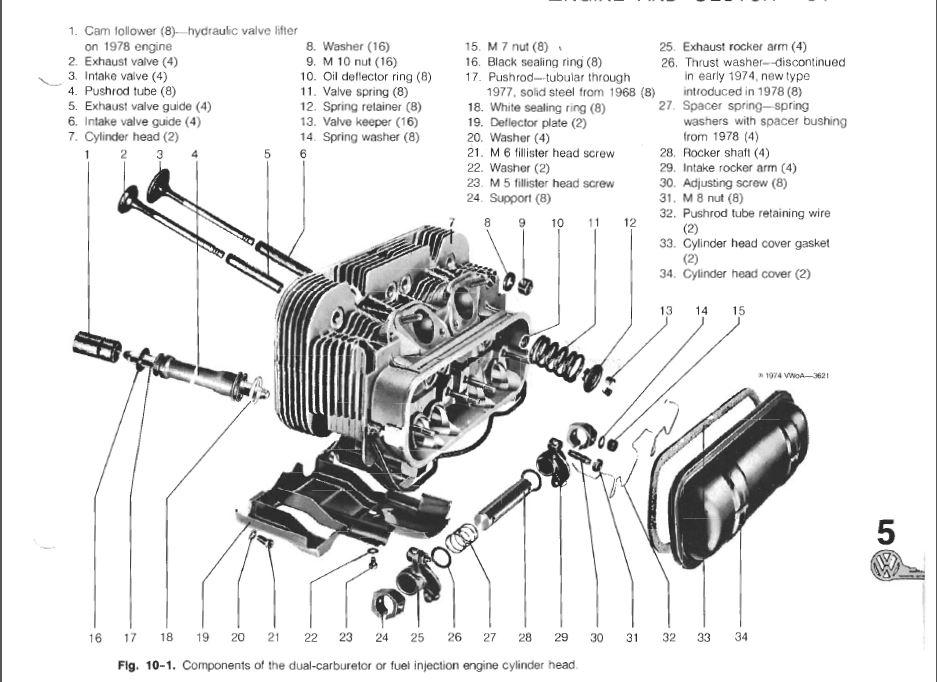 porsche 914 type iv engine diagram thesamba com bay window bus view topic vw type 4 rocker arms  vw type 4 rocker arms