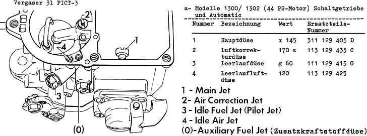 solex jetting chart