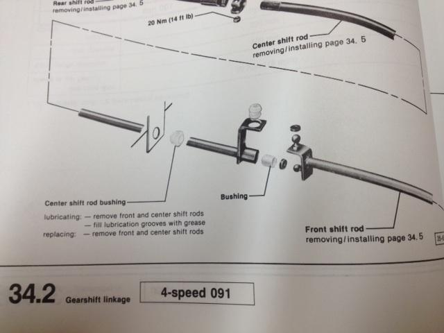 vw shift linkage diagram   24 wiring diagram images