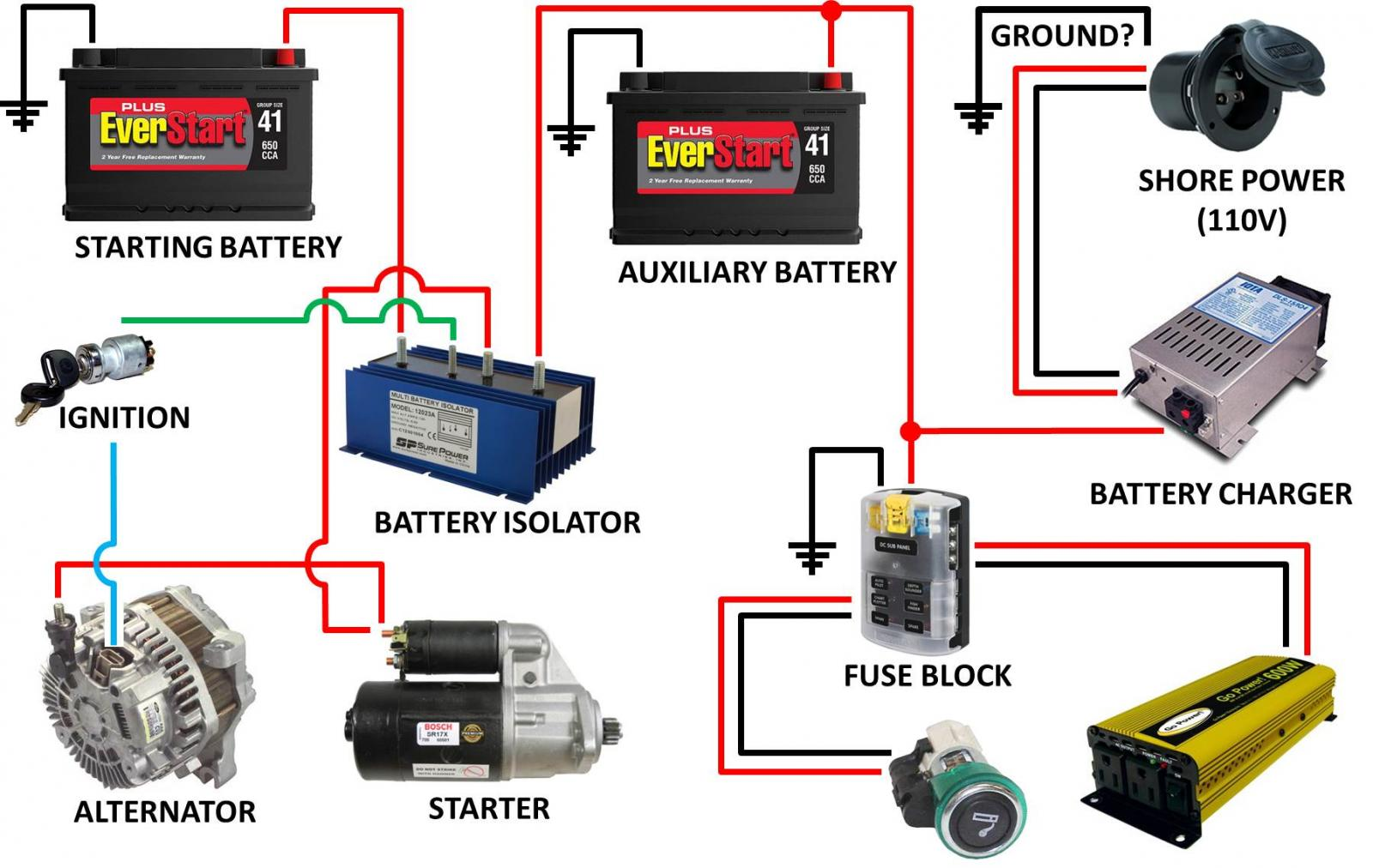 1381156 thesamba com vanagon view topic simplest auxiliary battery vanagon auxiliary battery wiring diagram at cita.asia