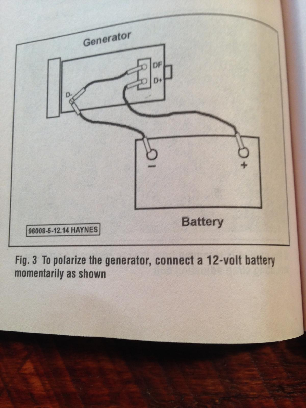 How to polarize a generator