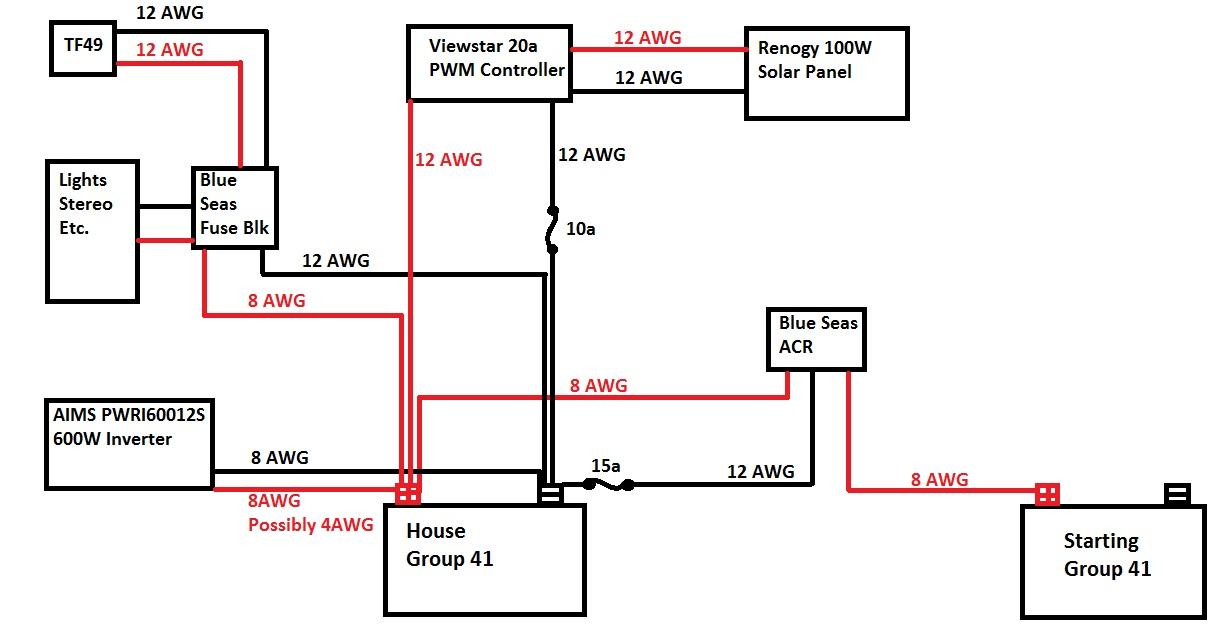 vanagon aux battery wiring diagram 2012 silverado aux battery wiring diagram