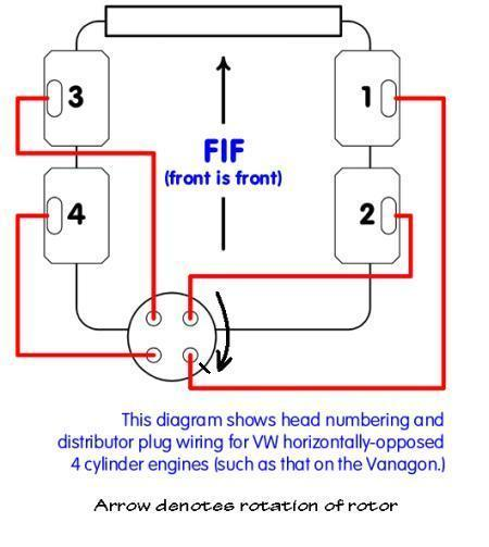 68 vw beetle wiring diagram 1970 vw ignition wiring