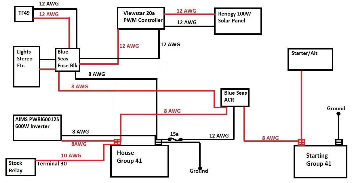 vanagon battery wiring diagram thesamba.com :: vanagon - view topic - aux wiring diagram ... vanagon aux battery wiring diagram #3