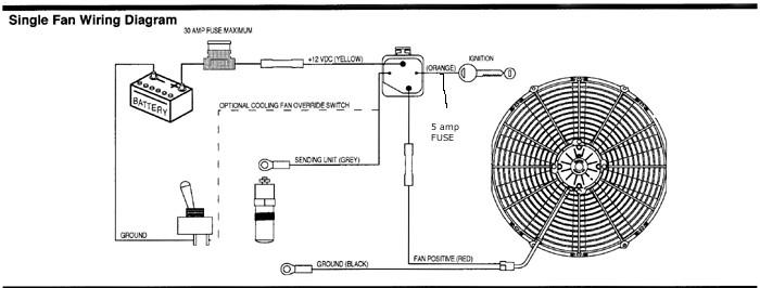 1481895 radiator fan wiring wiring diagram site