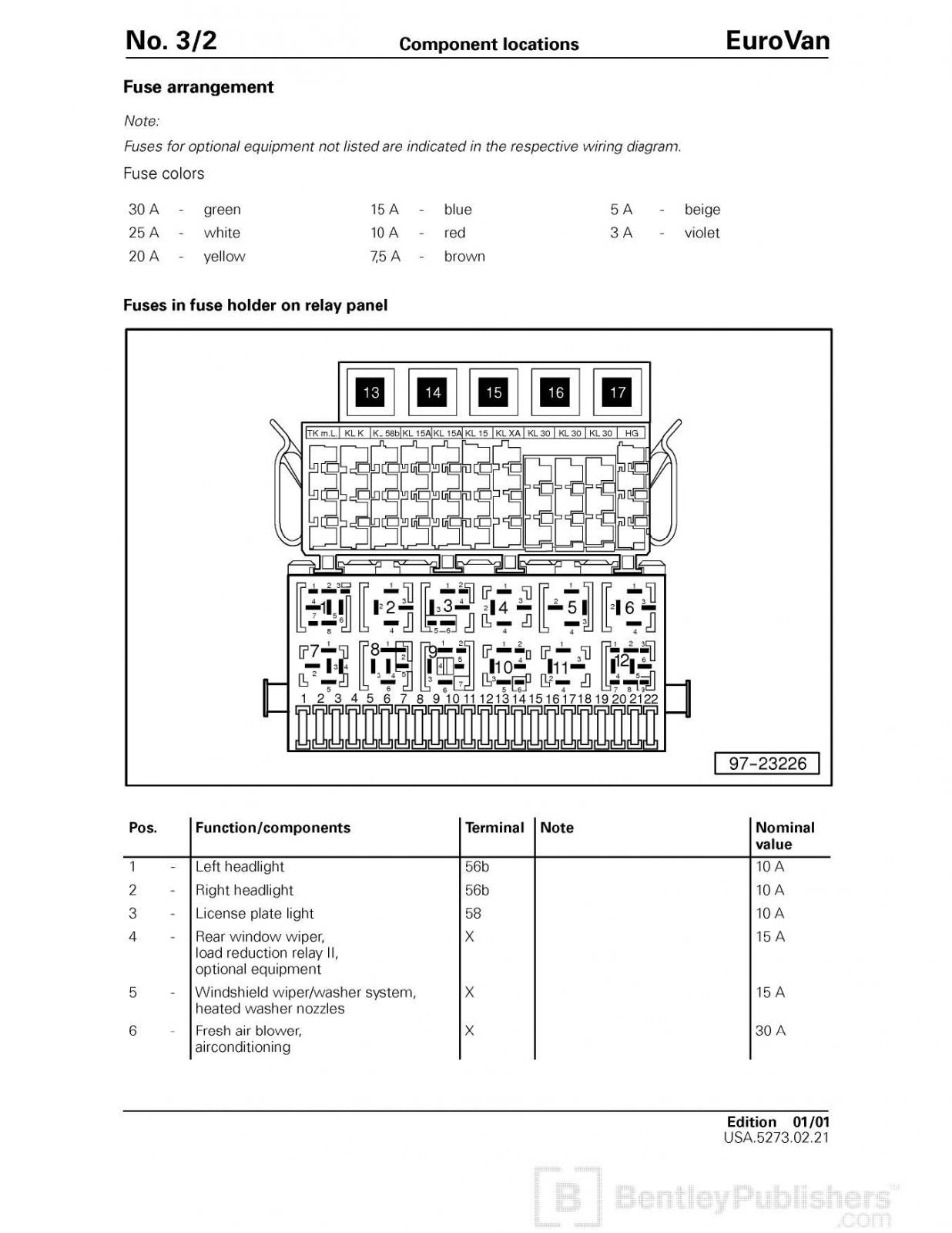 Eurovan Fuse Panel Diagram Not Lossing Wiring Diagram \u2022 1998 VW Passat  Fuse Box Diagram 2000 Vw Eurovan Fuse Box Diagram