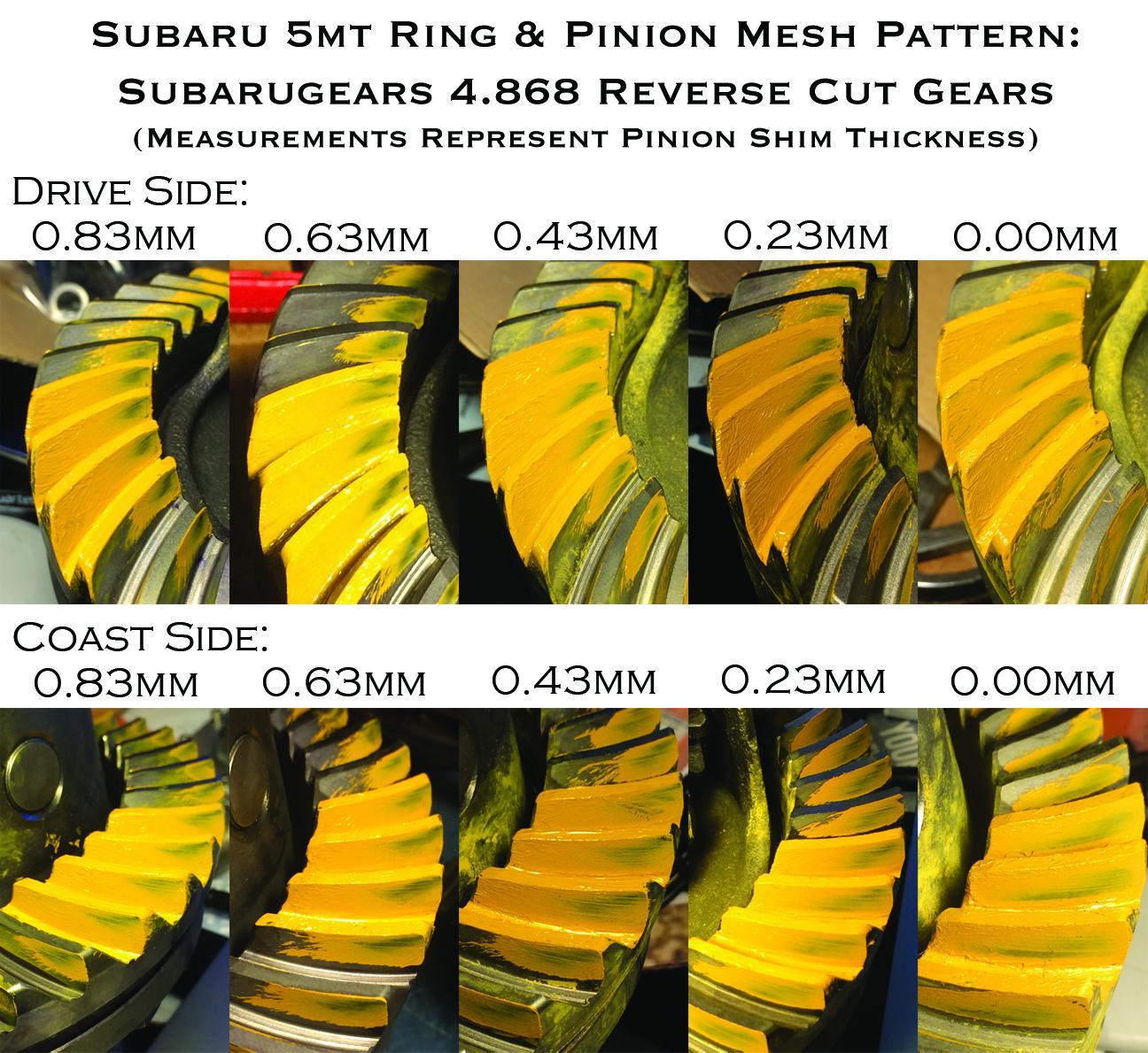 4rdzy Subaru Legacy Wagon Wiring Diagram 91 Radio in addition Jeep Cherokee Headlight Switch Wiring Diagram furthermore Nissan 300zx Parts Diagram moreover Subaru Forester Parts Diagram Seat as well Edge Radio Wiring Illumination 2010. on subaru svx wiring harness