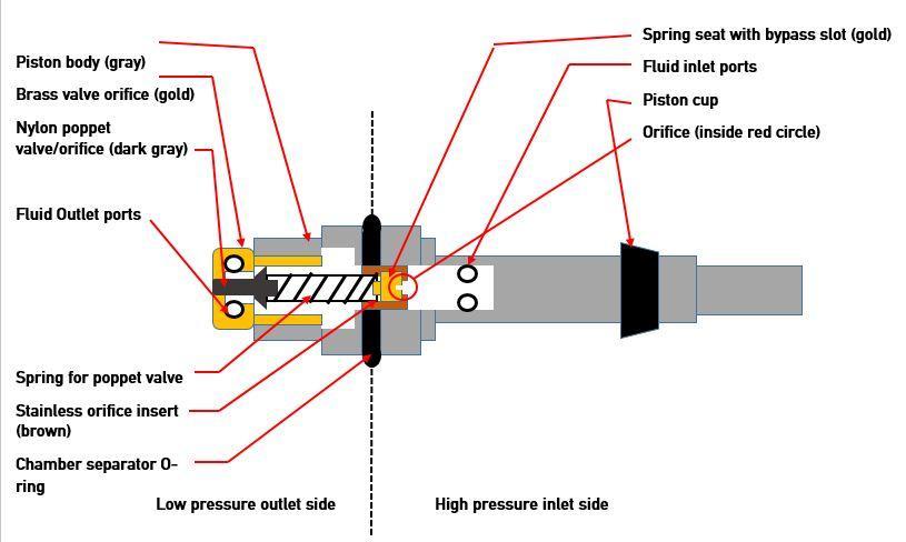 TheSamba com :: 411/412 - View topic - 411-412 rear brake