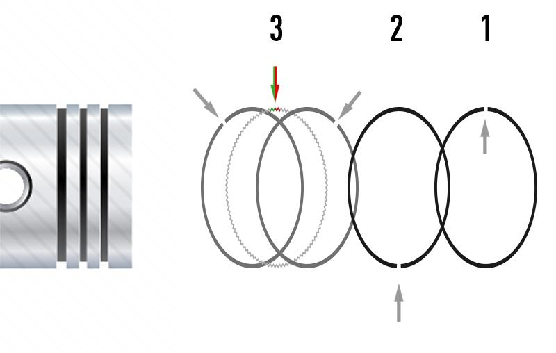 [DIAGRAM_4PO]  TheSamba.com :: Performance/Engines/Transmissions - View topic - Offset of  piston ring gaps | Vw Engine Piston Diagram |  | The Samba