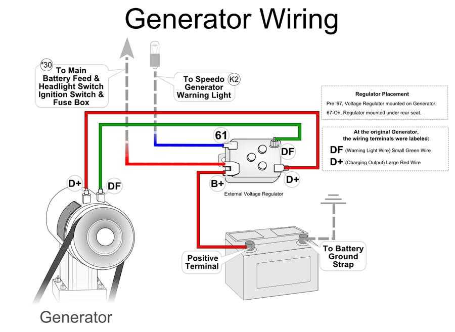 vw beetle generator wiring diagram thesamba gallery 1973 vw beetle generator wiring diagram