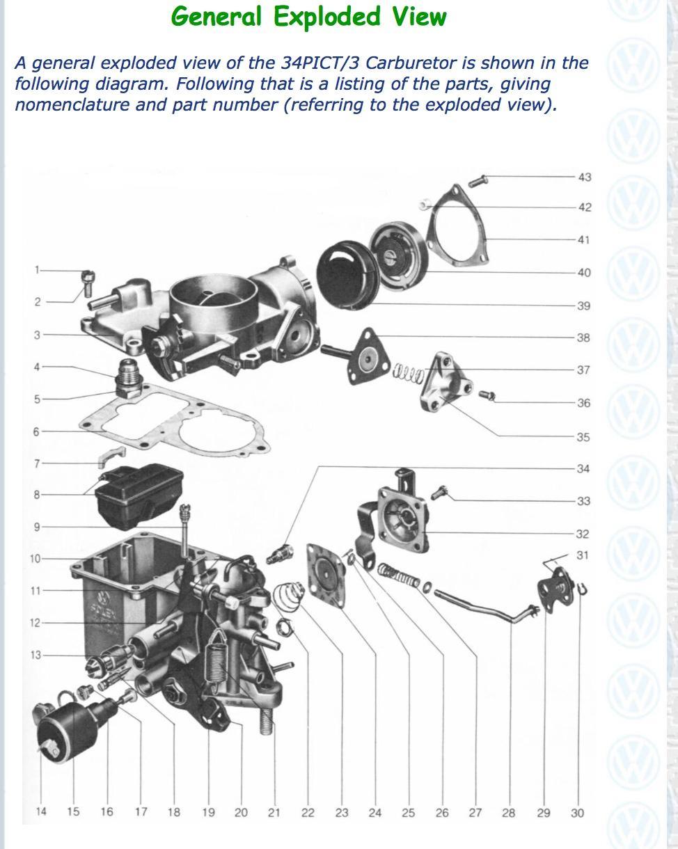 vw carb diagram wiring schematic diagram rh aikidorodez com VW Rail Seats  VW Rail Seats