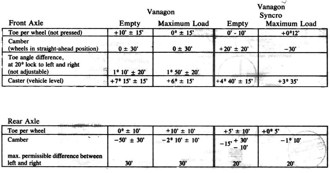 vanagon suspension adjustments