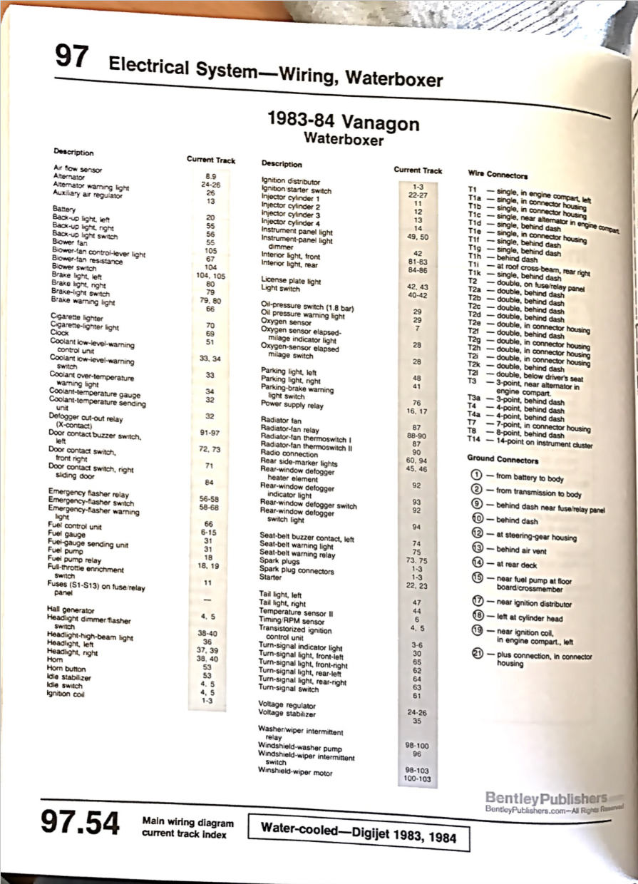 Vanagon Digijet Wiring Diagram Building 82 Fuse Box Photos Thesamba Com Gallery 1984 Shifter