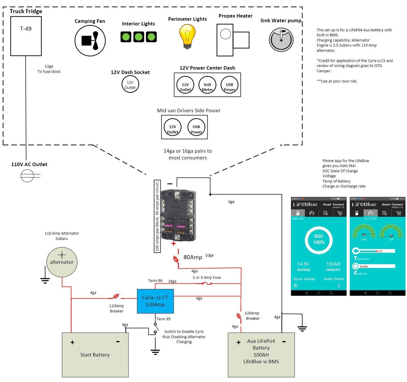 Gallery Lifepo4 Aux Battery Wiring Diagram Wire Alternator Charging W Lifeblue Batt