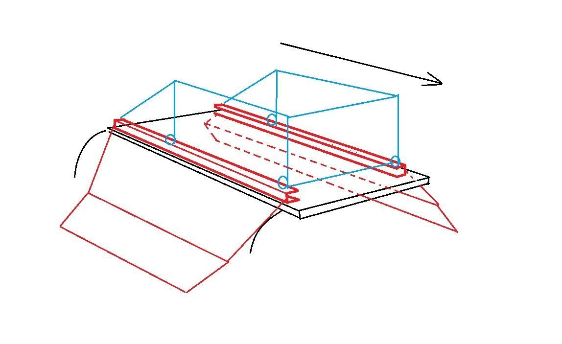 roof rack ideas