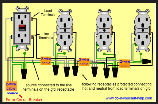 [DIAGRAM_5LK]  TheSamba.com :: Vanagon - View topic - Adding GFCI and a protected  USB/Electric Receptacle to Westy | Gfi Receptacles Wiring |  | The Samba
