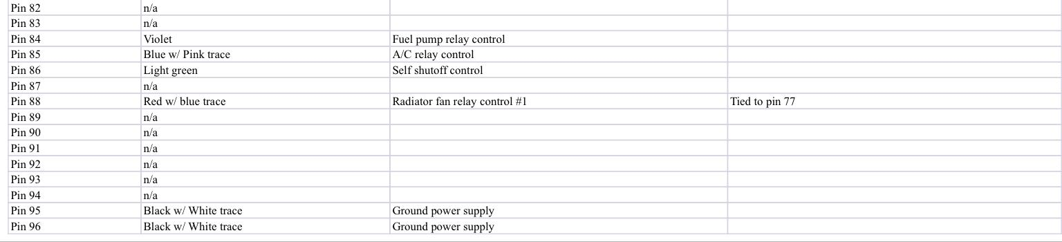 86 Relay Function