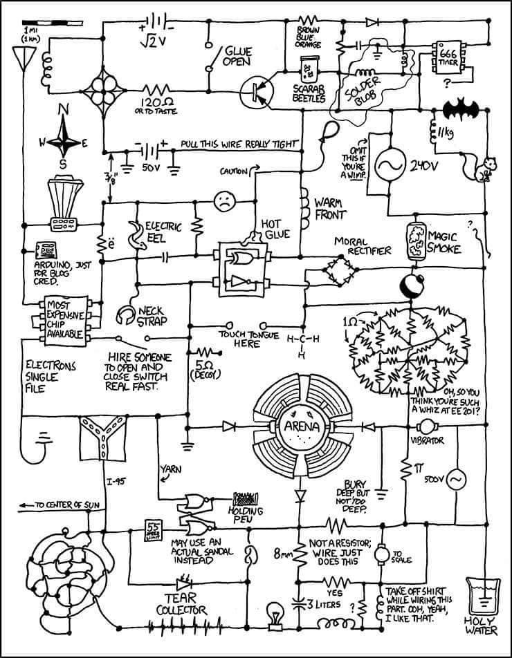 Ford Lincoln Alternator Wiring Diagram