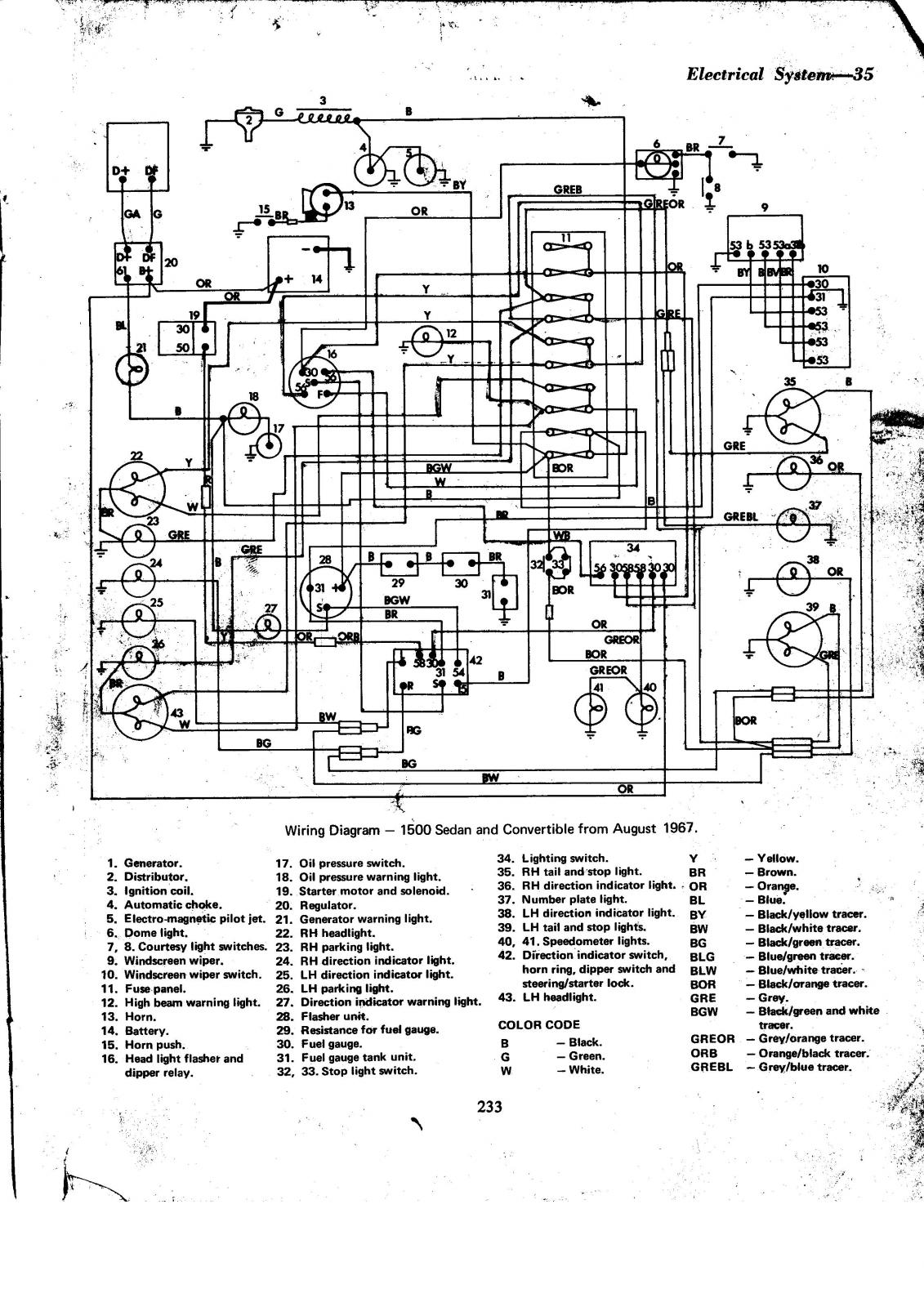 Wiring Diagram Australian RHD '68 model onwards