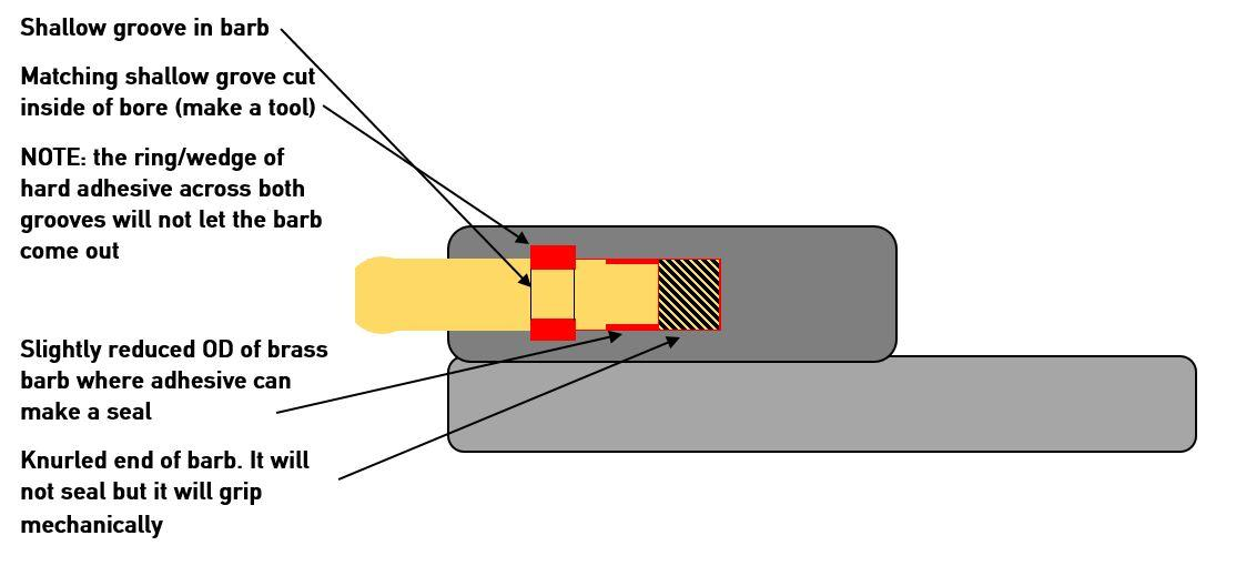 fuel barb joint carb
