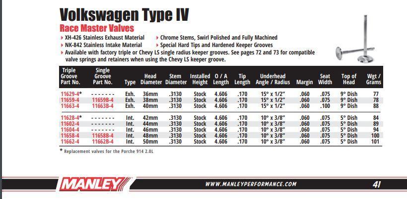 manley valves part # for 42 x 36