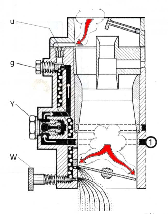 Idle air metering jet # 9