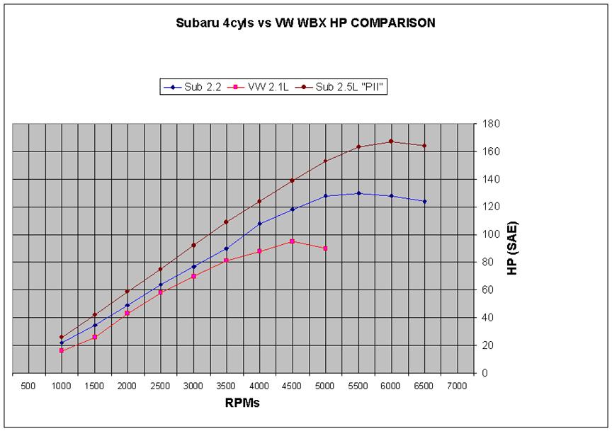 Suby vs Wxb HP