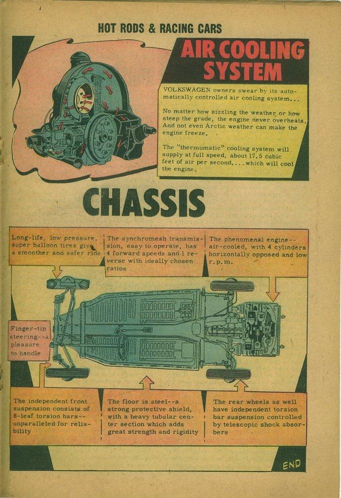 '58 Beetle Comic Book Ad