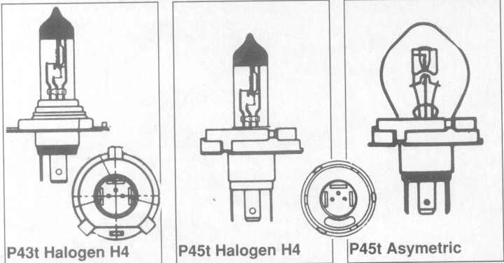 H4 quartz-halogen and other headlamp bulb, P45t & P43t flange fittings