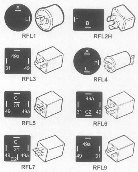 wiring diagram turn signal relay wiring image wiring diagram turn signal flasher the wiring diagram on wiring diagram turn signal relay