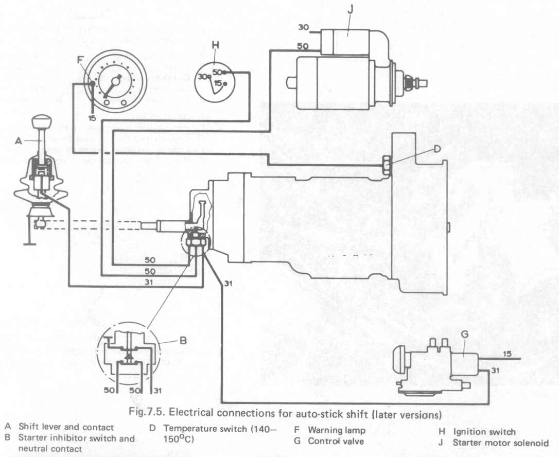 Vw Transmission Diagram
