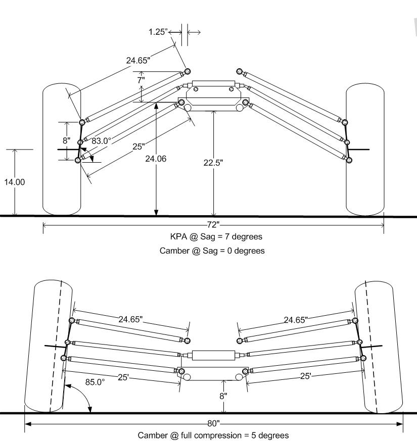 TheSamba.com :: HBB Off-Road - View topic - A-arm design