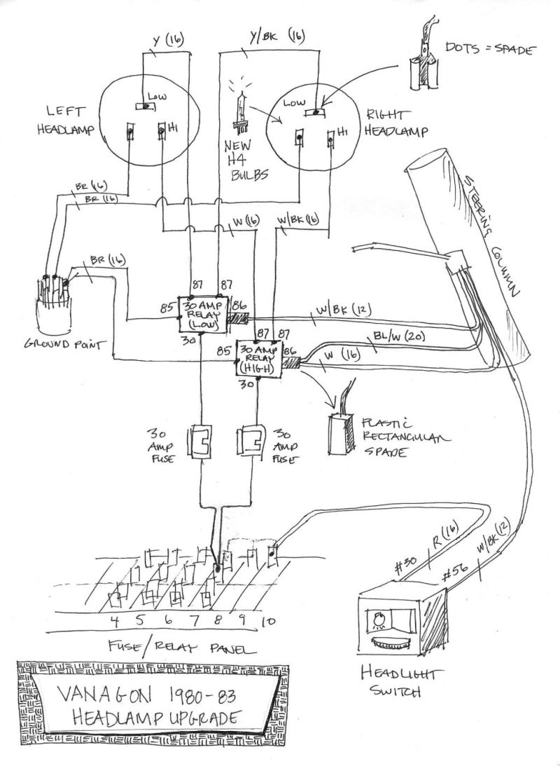 kia sorento d4cb engine wiring diagrams - chevy v8 engine wiring -  bathroom-vents.yenpancane.jeanjaures37.fr  wiring diagram resource