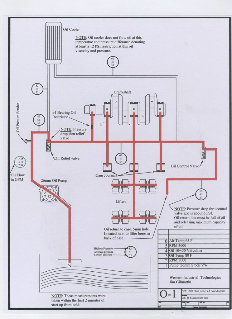 441754 vw oil flow diagram wiring diagrams hubs
