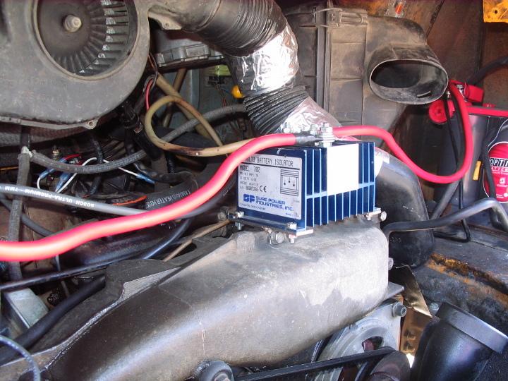 Camping battery fuse box