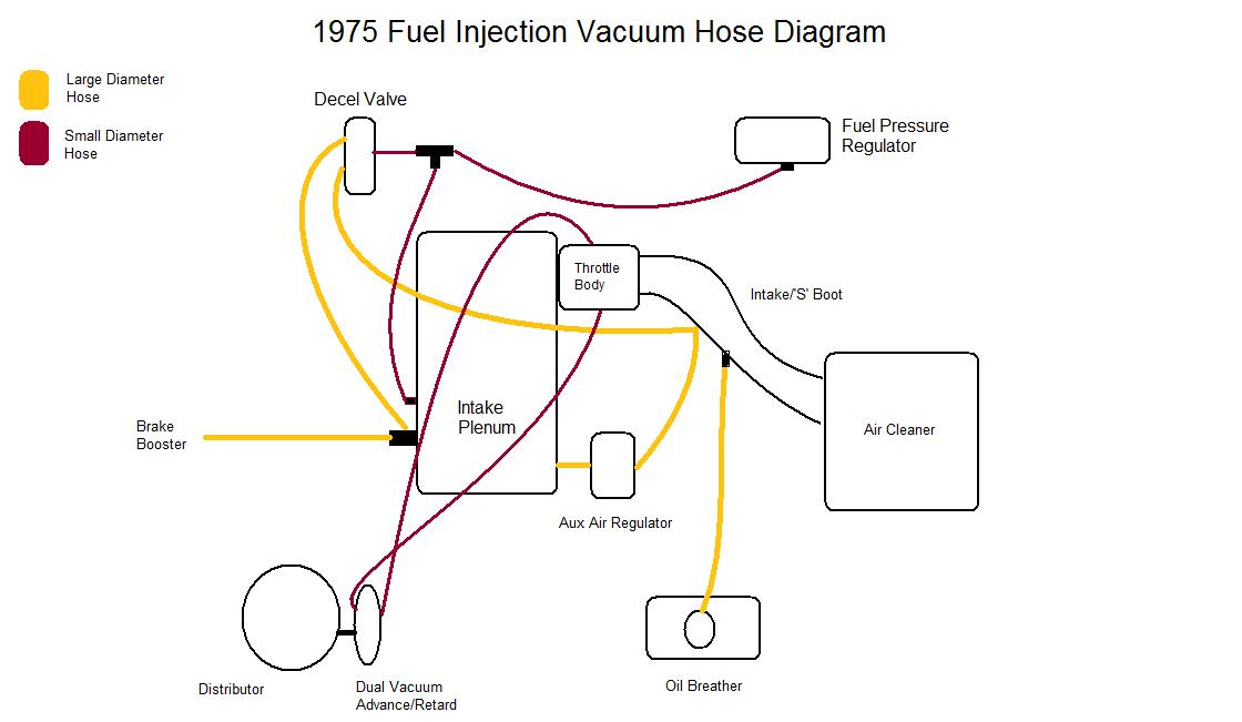 thesamba.com :: bay window bus - view topic - 1975 1800 efi vacuum diagram  (manual transmission)  thesamba.com