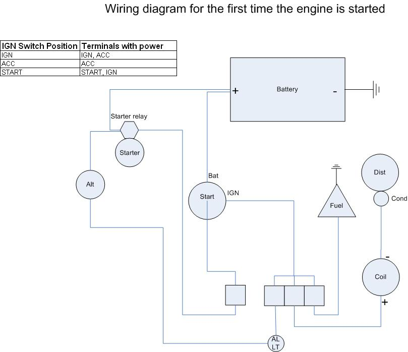 636560 thesamba com other vw vehicles volksrods view topic trike wiring diagram for vw trike at bayanpartner.co