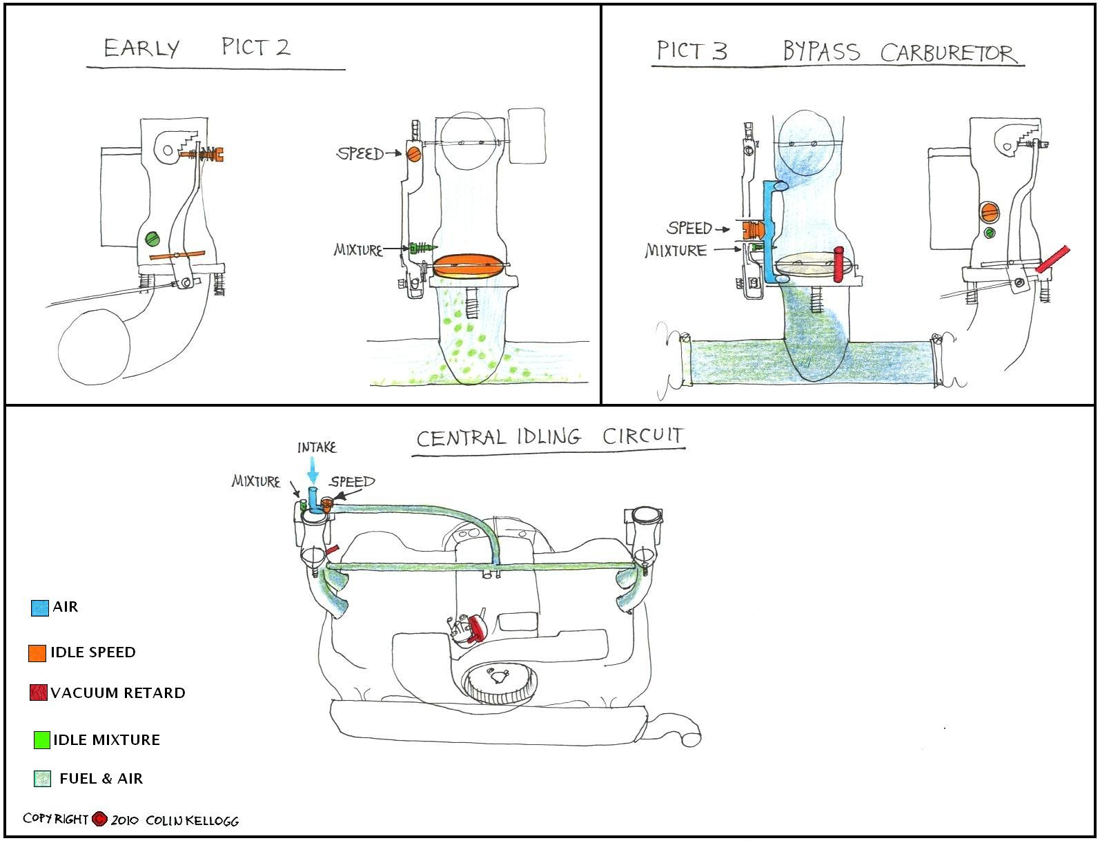 Triumph Wiring Diagram Dual Carbs Library Pin Keihin Cvk Carburetor On Pinterest Image May Have Been Reduced In Size Click To View Fullscreen