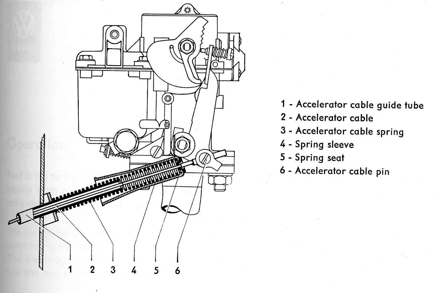 thesamba com beetle 1958 1967 view topic accelerator cable rh thesamba com 1974 VW Carburetor Adjustment VW Weber Carburetor