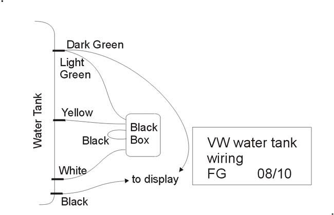 Water Tank Wiring